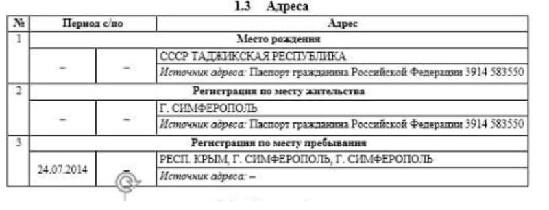 денис поярков рф