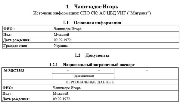 Игорь Юзович Чапичадзе россия